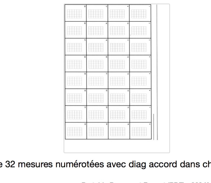 grille 32 mesures numérotées avec diag accord dans chaque