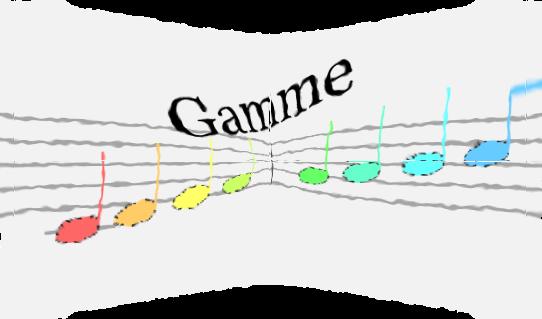 img floue gamme C majeur