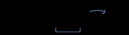 Schéma formulation Turnaround