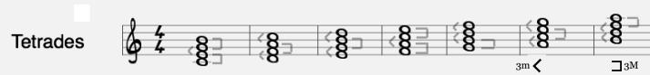 Tetrades C maj harmonisation