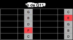 img résolution de G11 sur C6 9