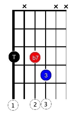 Acc X dom7 - 6§3 swing
