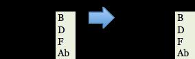 exemple dim en V7b9