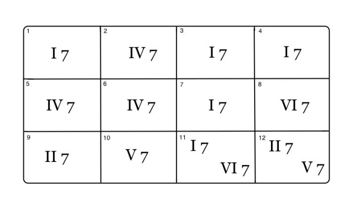 grille 12 mesures degrés Blues #1