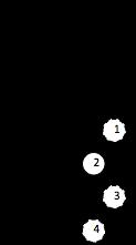 tétracorde Lydien form1