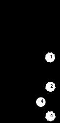 tétracorde Lydien form2
