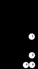 tétracorde Majeur form2