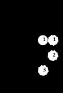 tétracorde Majeur form3