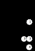 tétracorde Majeur form4