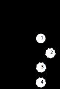 tétracorde mineur form3