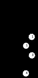 tétracorde wird form1