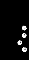 tétracorde wird form2