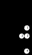 tétracorde wird form4