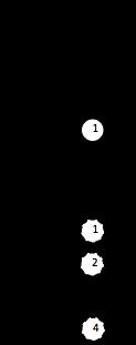 tétracorde wird form5