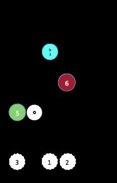 X-6 (5§1)