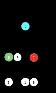 X-7 (5§1)