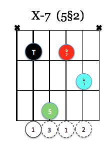 X-7 (5§2)