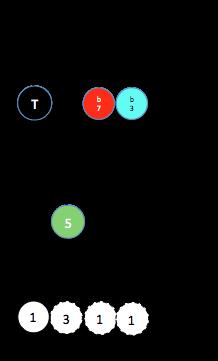 X-7 (6§2)