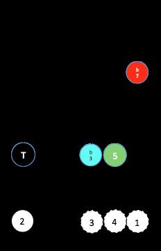 X-7 (6§4)