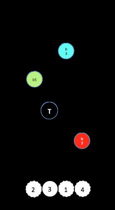 X-7 b5 (4§1)