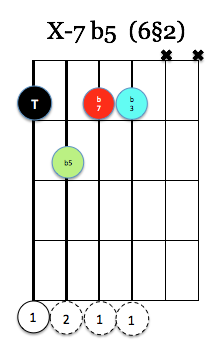 X-7 b5 (6§2)