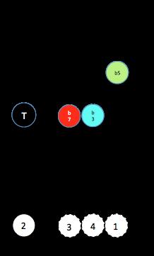 X-7 b5 (6§3)