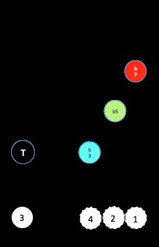X-7 b5 (6§4)