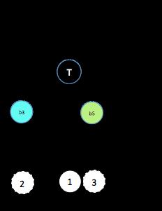 X dim (4§2)