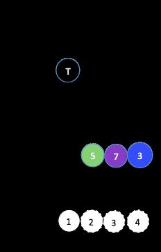 X Maj7 (4§2)