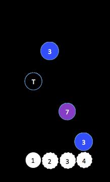 X Maj7 (5§1)