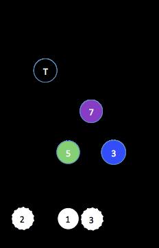 X Maj7 (5§2)