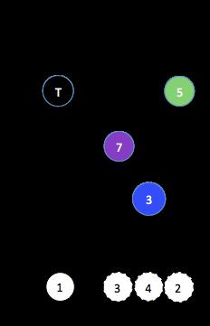 X Maj7 (5§3)