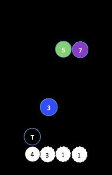X Maj7 (5§4)
