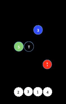 X7 (4§1)