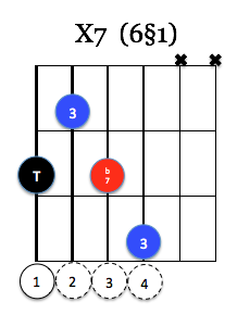 X7 (6§1)