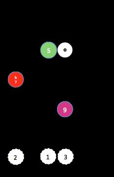 X9 (3§1)