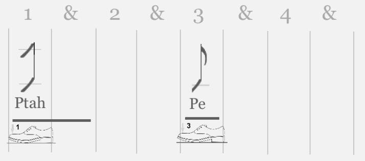 Rythmique A0 Ptah Pe