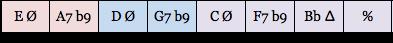 TAF sequence 2