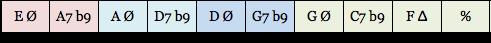 TAF sequence 3