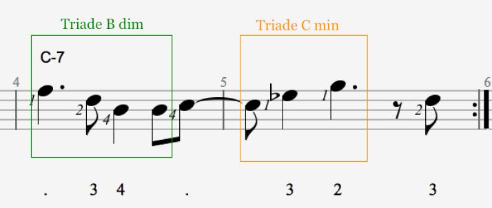 Partition phrase 12 - 3ème et 4ème mesures