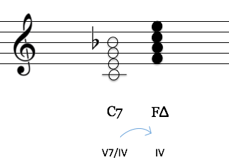 DS V du IV