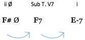 f-7-b5-f7-e-7-mvt-basses