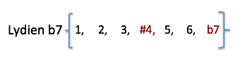 formule-lydien-b7