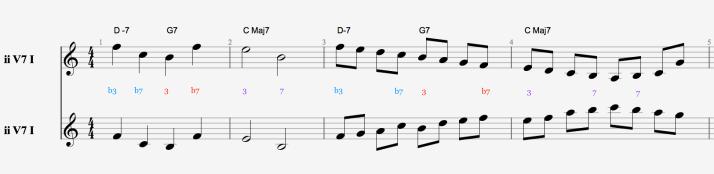 ii-v7-i-en-c-pratique-gamme