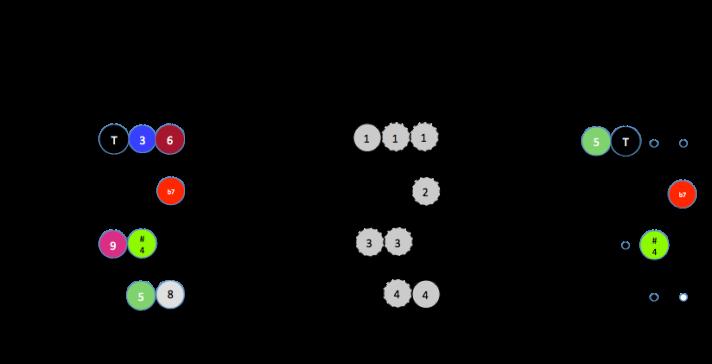 mode-lydien-b7-3-down