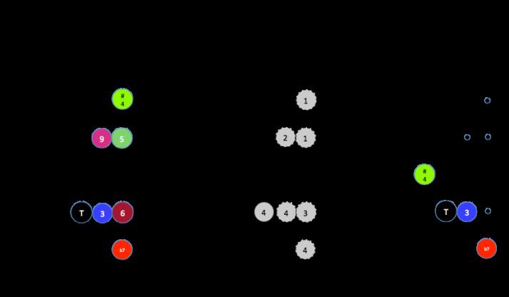 mode-lydien-b7-3-up