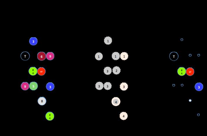 mode-lydien-b7-4-down