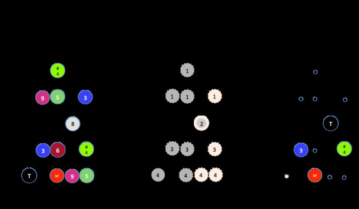 mode-lydien-b7-5-up