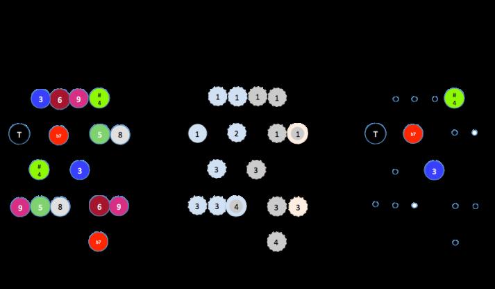 mode-lydien-b7-6-down