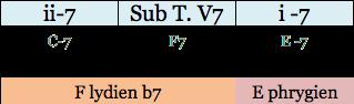 prog-min-c-7-f7-e-7
